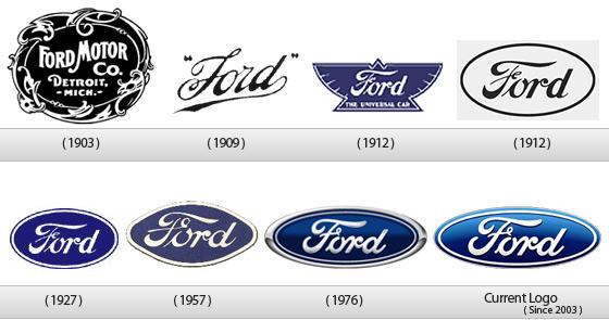 history of all logos ford logo history. Black Bedroom Furniture Sets. Home Design Ideas