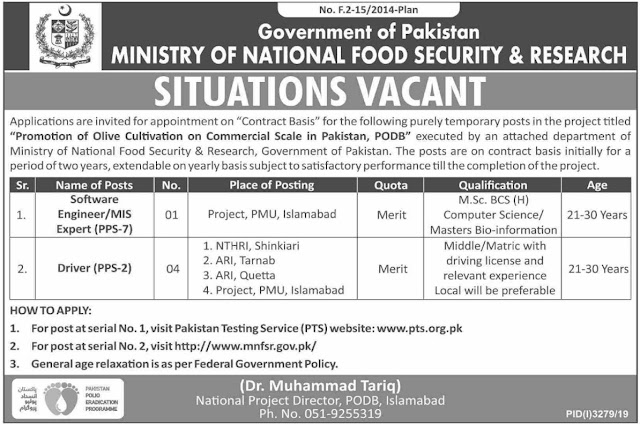 Ministry of National Food Security & Research Jobs January 2020