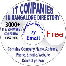 List Of IT Software Companies in Bangalore with Contact