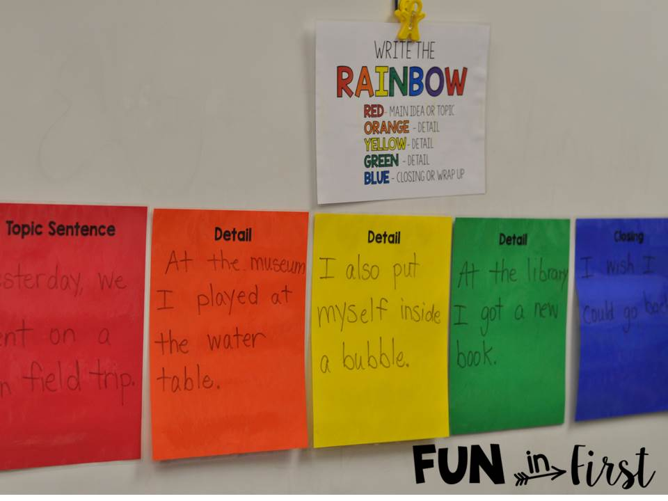 Write the Rainbow {An Organizational Tool for Writing} - Fun in First - colored writing paper