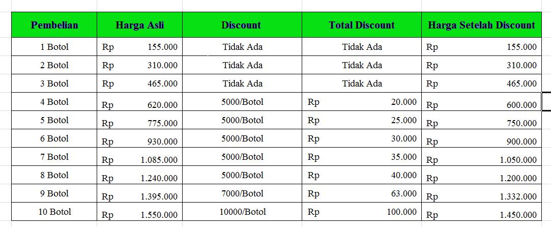 Hasil gambar untuk daftar harga detail qnc