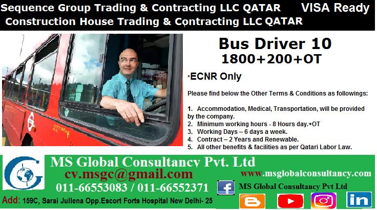 MS Global Consultancy : Ecovert Fm Kuwait Company KUWAIT