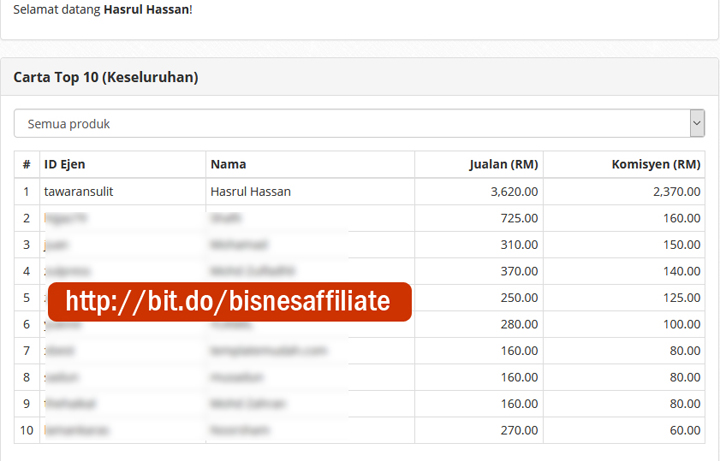 Strategi Jana Income Online Affiliate