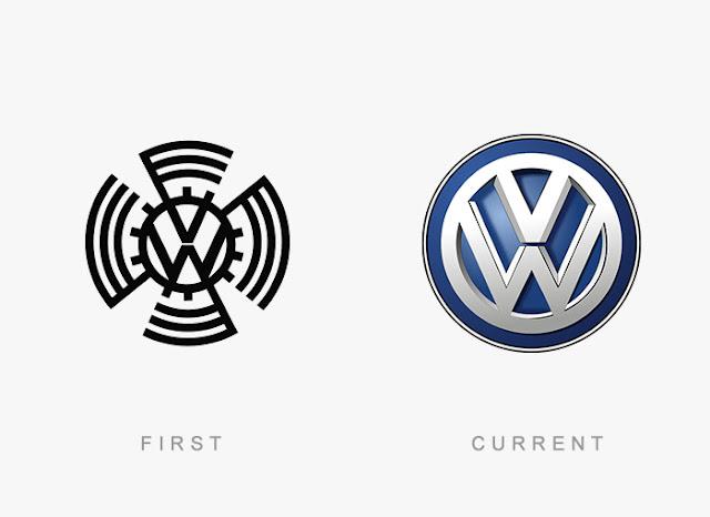 volswagen_ilk_son_logo