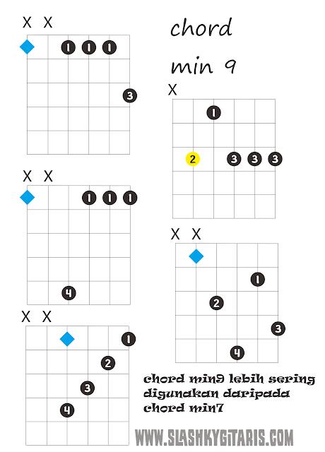 chord min9, kunci jazz, kord jazz, chord jazz, www.slashkygitaris.com, slashky gitaris