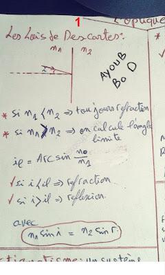 résumé (7) d'optique géométrique smpc s2