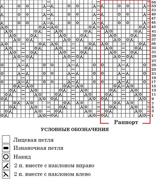 ajurnii uzor spicami so shemoi i opisaniem raboti