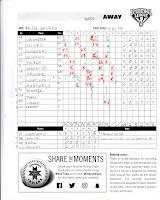 Bats vs. Indians, 09-01-18. Indians win, 5-2.
