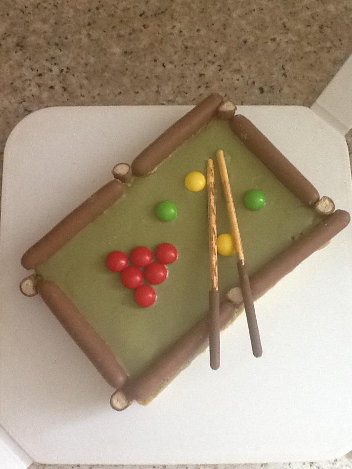 Orangecoffee69 Indulge Me Cakes I Have Made