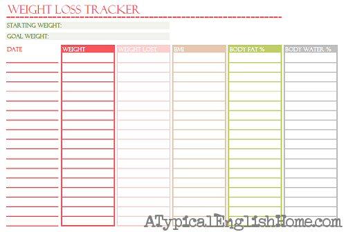 Free Printable Weight Loss Calender Calendar Template 2016