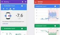 L'app Google per fare esperimenti scientifici e misurazioni