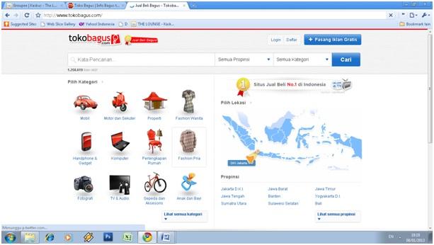 Contoh E Commerce Sistem Informasi