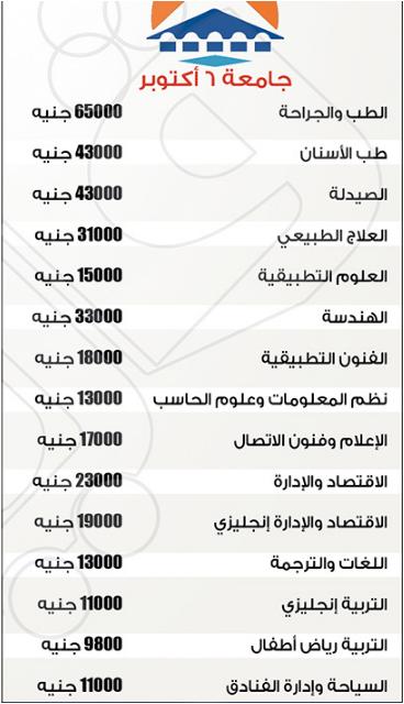 Database For Students And Entrepreneurs كلية اللغات والترجمة