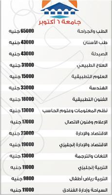 مصروفات ومواعيد الالتحاق بالجامعات الخاصة فى مصر 2017/2018 وتنسيق القبول بالكليات