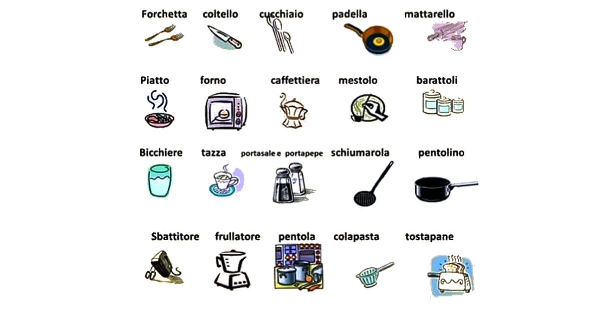 Vocabolario illustrato