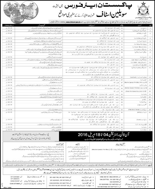 Join Pakistan Air Force as Civilian PAF Jobs Online Registration