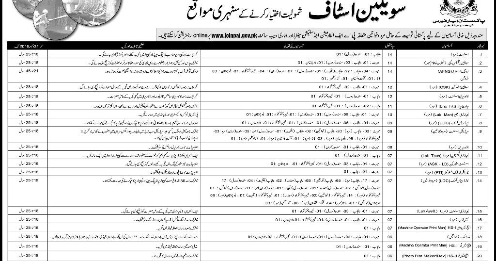 Join Pakistan Air Force as Civilian PAF Jobs Online
