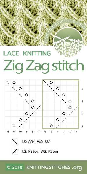 #KnittingStitches — Zig Zag Lace Chart | Knitting Stitch Patterns. Techniques used: Knit and Purl, Yarn over, K2tog, P2tog, SSK, SSP #knitting #laceknitting