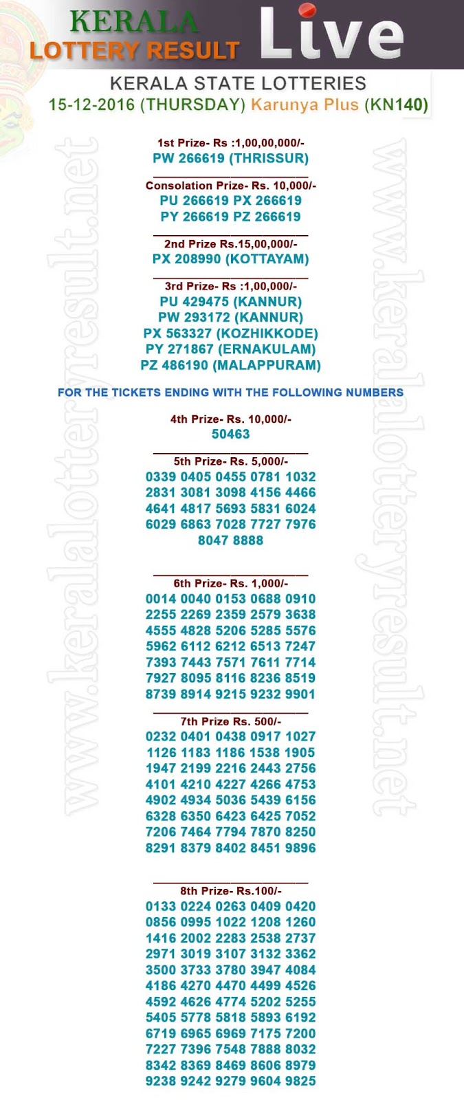 kerala lottery, kerala lottery result, kerala lottery results