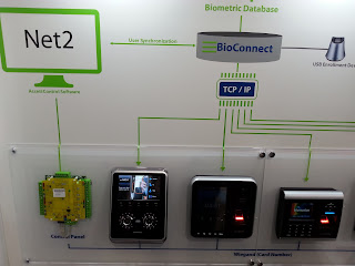 Terminales biometricos TCP/IP con solución webserver