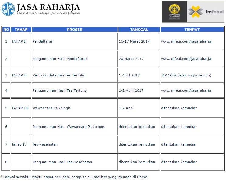 Rekrutmen Pegawai Jasa Raharja Maret 2017