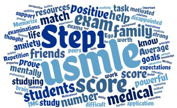 Ajay kumar USMLE STEP 1- 263