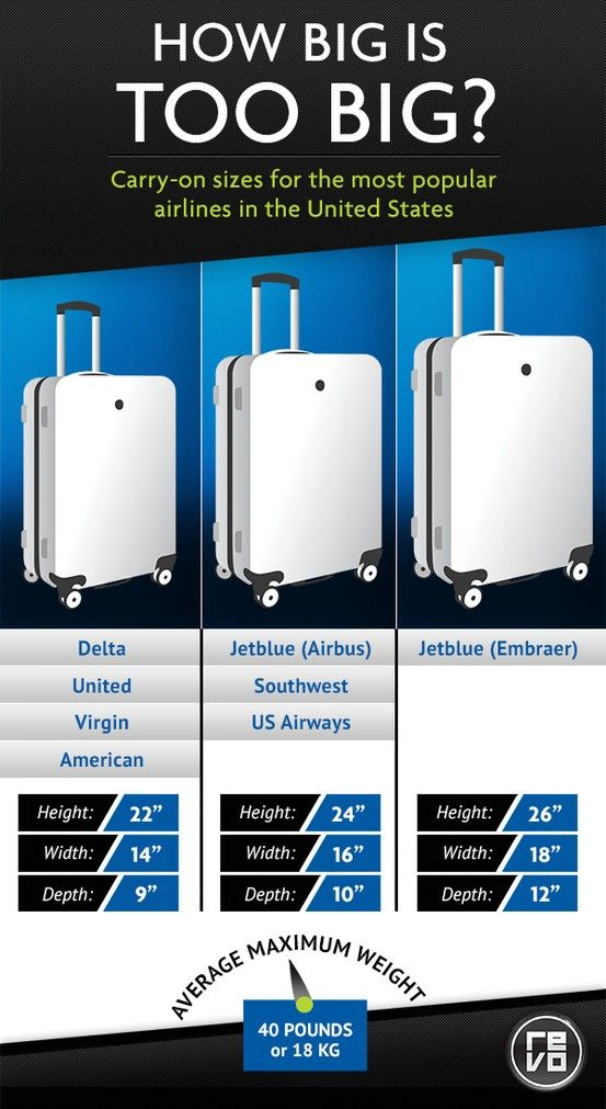 Jetblue Carry On Size 2017 Liquids Personal Item Backpack Makeup How Many Bags Can You