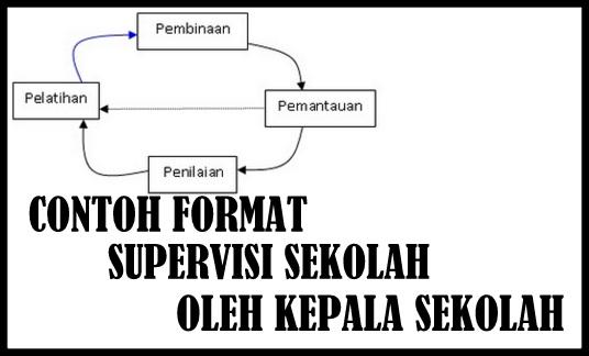 Download Contoh Format Supervisi Sekolah Oleh Kepala Sekolah