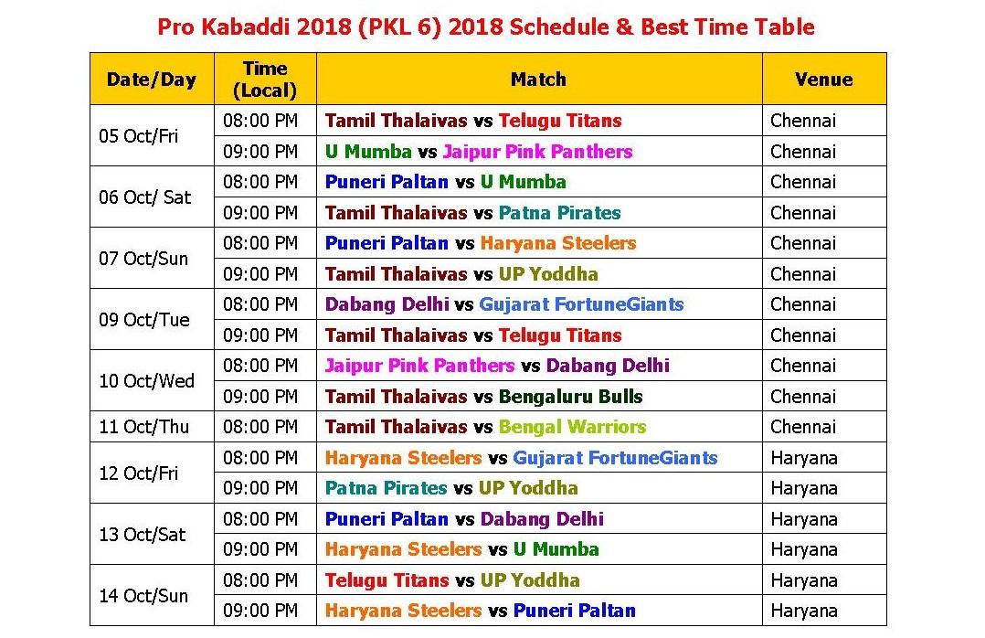 pro kabaddi 2019 schedule season 6