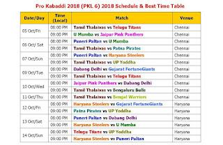 Pro Kabaddi 2018 (PKL 6) 2018 Schedule & Best Time Table, Pro Kabaddi League 2018 Season 6 time table, Start from 5 Oct. 2018, pkl 6 2018 schedule, local time, venue, match, live score,  Pro Kabaddi League 2018 full schedule, Pro Kabaddi League 2018 fixture, Pro Kabaddi League 2018 teams & players, schedule pkl 6 2018, 2018 kabaddi schedule & time table, Tamil, Hyderabad, Mumba, Jaipur, Pune, Patna, Haryana, UP, Delhi, Gujarat, Bengaluru, Bengal, Pro Kabaddi League, India kabaddi team 2018, team player list,   Pro Kabaddi League 2018 Season 6 Schedule & Time Table   #PKL2018 Teams: Tamil Thalaivas, Telugu Titans, U Mumba, Jaipur Pink Panthers, Puneri Paltan, Patna Pirates, Haryana Steelers, UP Yoddha, Dabang Delhi, Gujarat FortuneGiants, Bengaluru Bulls, Bengal Warriors,