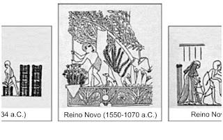 Prova de História 1º Ano 1º Bimestre - www.professorjunioronline.com