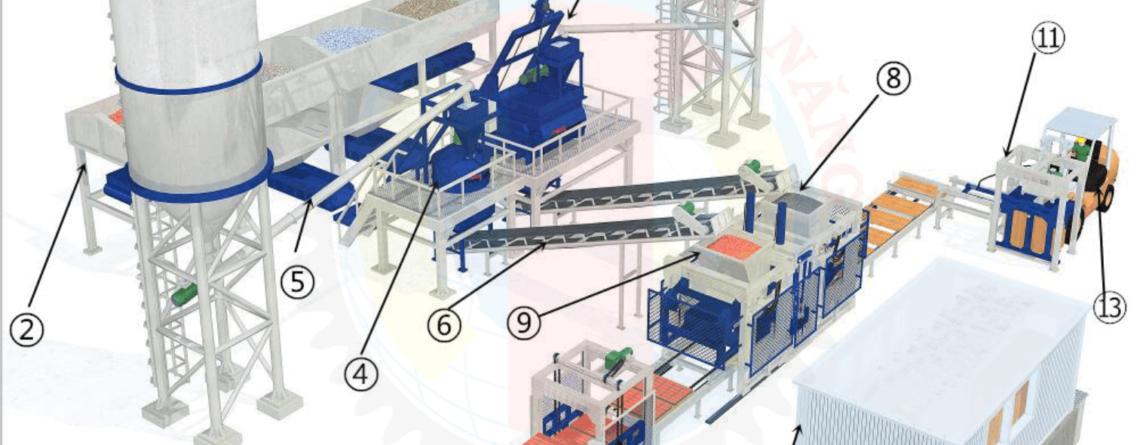 Dây chuyền sản xuất gạch không nung - Máy Gạch Không Nung