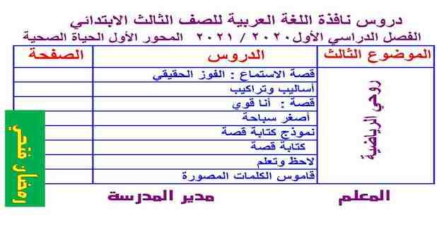 دروس نافذة اللغة العربية للصف الثالث الابتدائى ترم اول 2021