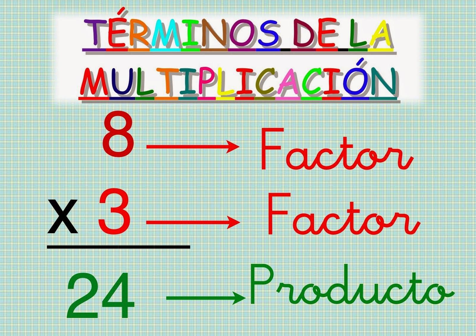 Resultado de imagen para terminos de la multiplicacion