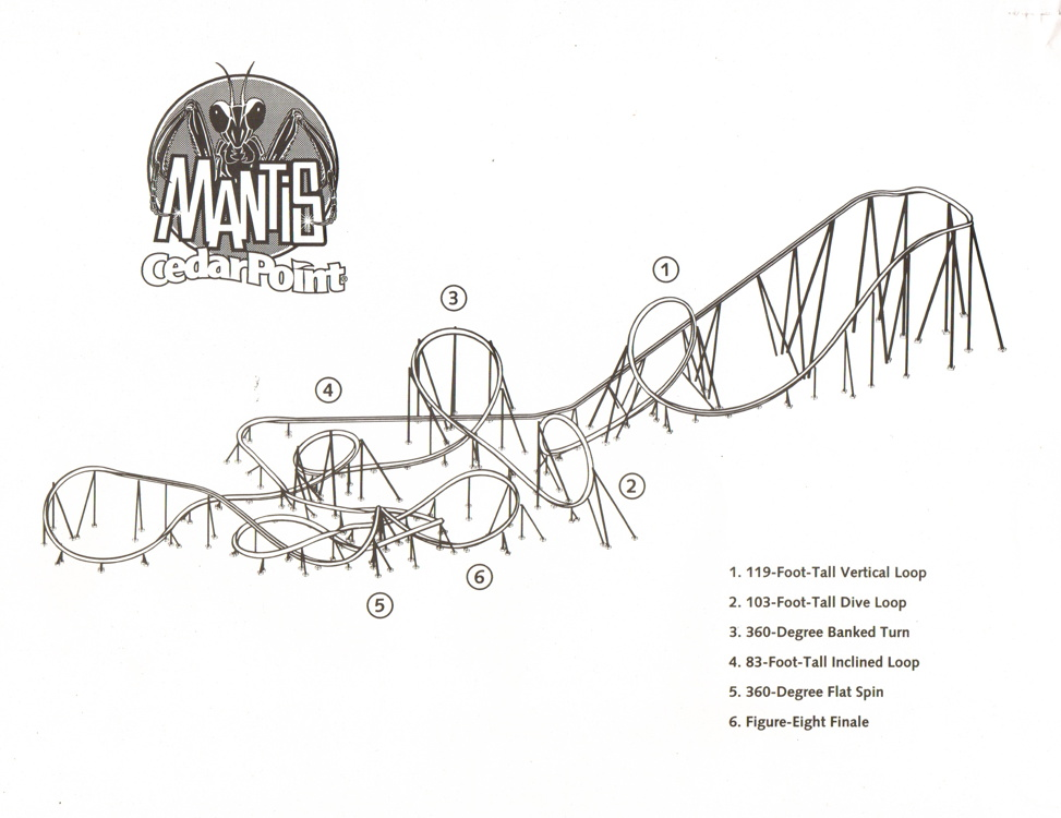 NewsPlusNotes: Remembering Cedar Point's Mantis