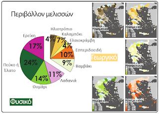Ελληνική Ομάδα Καταγραφής Απωλειών Μελισσοσμηνών