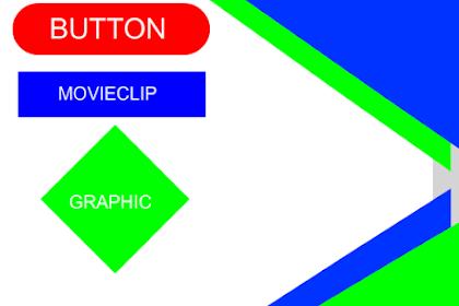 Kegunaan Button, Movie Clip, dan Graphic Pada Adobe Flash