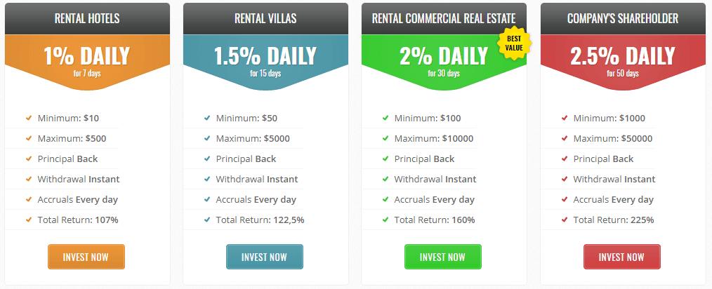 Инвестиционный план в RealEstateMarkets