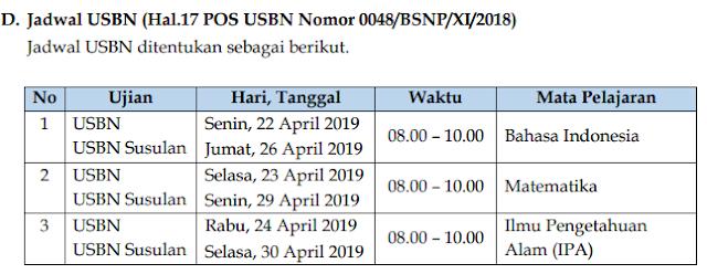 Jadwal USBN SD MI 2019