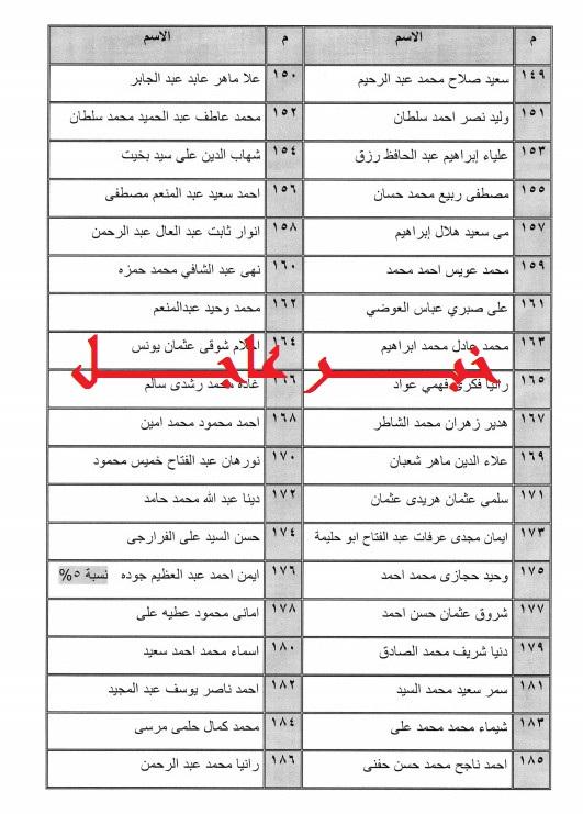 بالاسماء المعينين فى مسابقة النيابة الادارية للوظائف المعلن عنها بتاريخ 19 / 3 / 2016