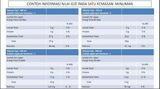 korelasi-nutrisi-hidrasi-dan-informasi-nilai-gizi