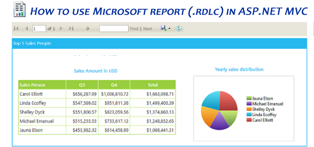 how to use microsoft report rdlc in aspnet mvc