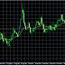 Sistema 2 - Estrategia de Trading
