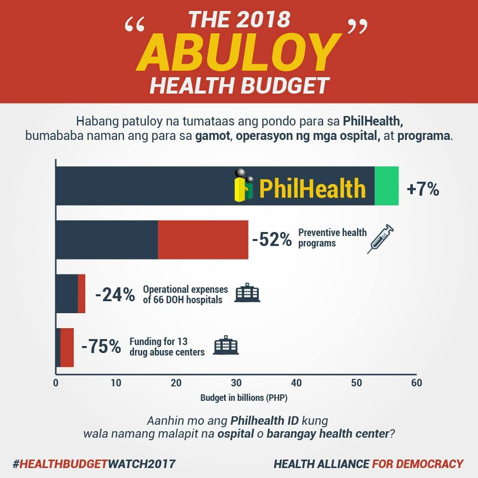barangay budget Proper barangay budgeting orients bcpc - workshop focuses on 1% ira.