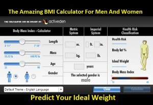 Best BMI Calculator For Men And Women