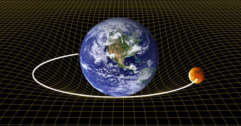 Scientists claim to have found why the time always move for Space time theory