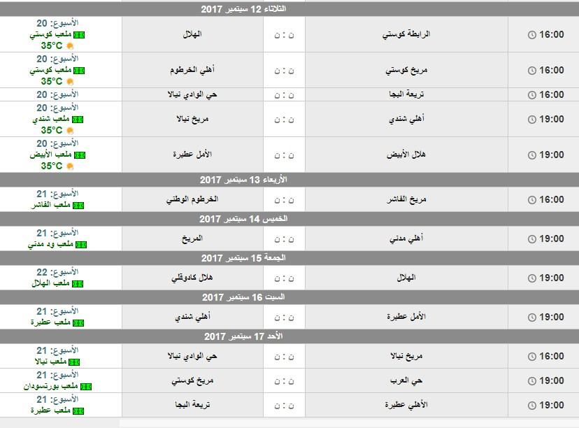 موعد وتوقيت مباريات فرق الدورى السودانى الموسم الجديد 2018