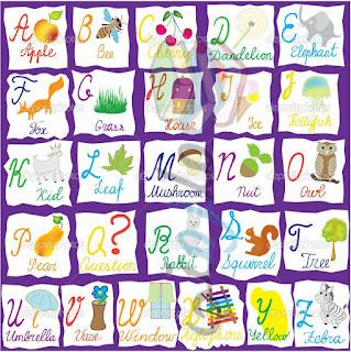 تعليم حروف اللغة الانجليزية للأطفال