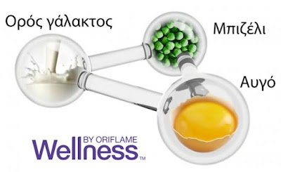 3 πηγές πρωτεϊνών χωρίς GMO: Σόγια, Μπιζέλι, Ορός Γάλακτος