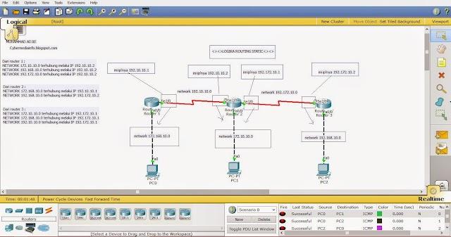 Cara konfigurasi static router cisco